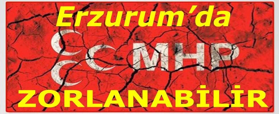 Mhp Erzurum'da Zorlanabilir..